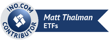 Matt Thalman - INO.com Contributor - Exchange Traded Funds ETFs