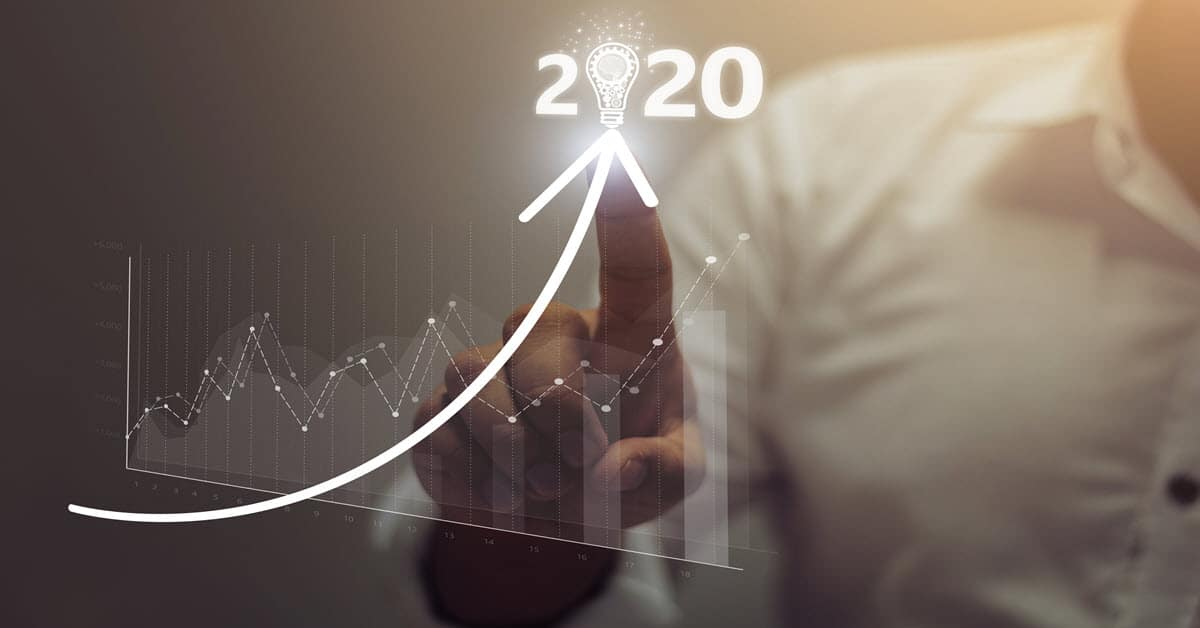 2020 Market Outlook - Margin Of Safety Required