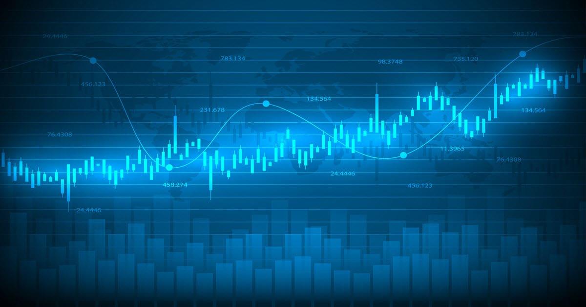 S&P 500 Futures Show A Flat Market