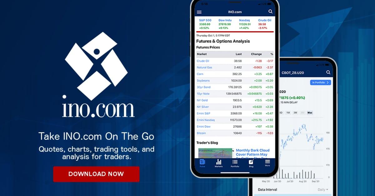 Get INO.com's New Mobile App