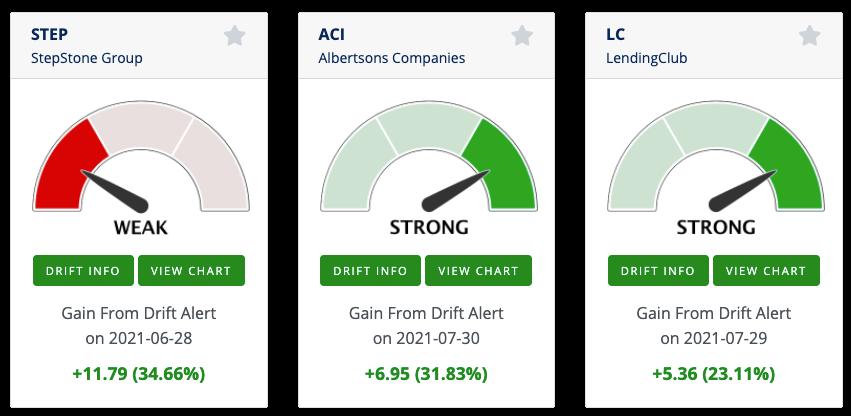 Stocks Drifting Today