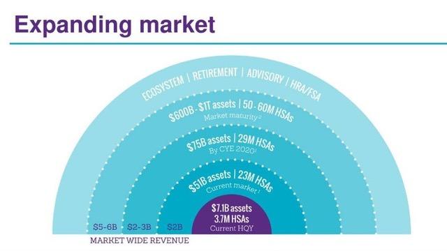market maturity