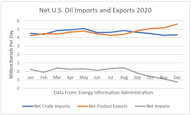 Trump vs. OPEC