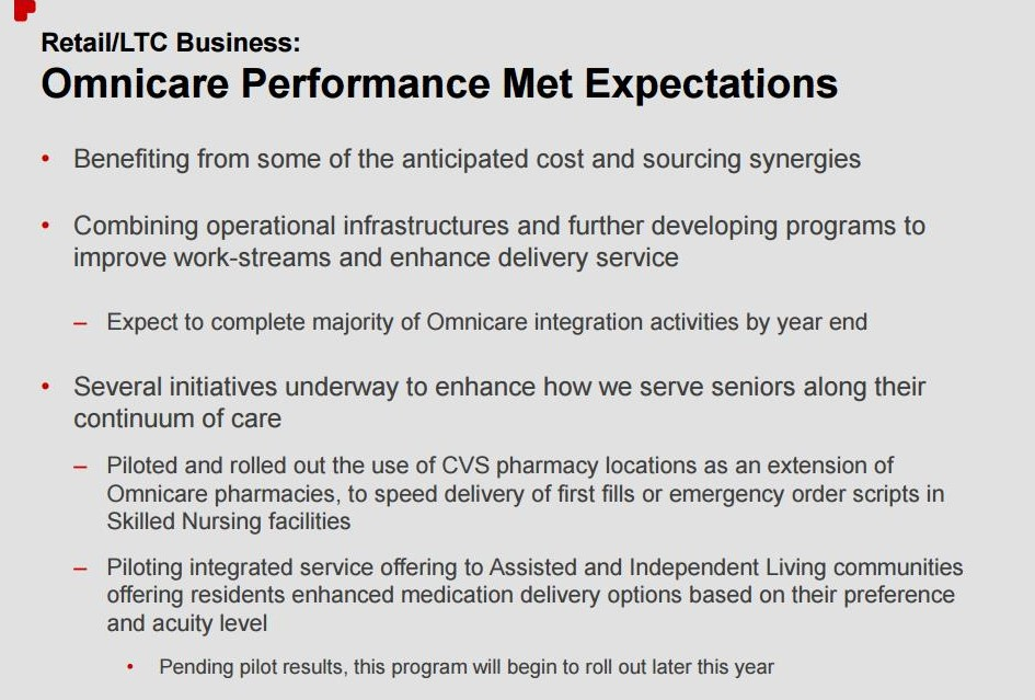 will cvs continue to deliver sustained growth ino com traders blog