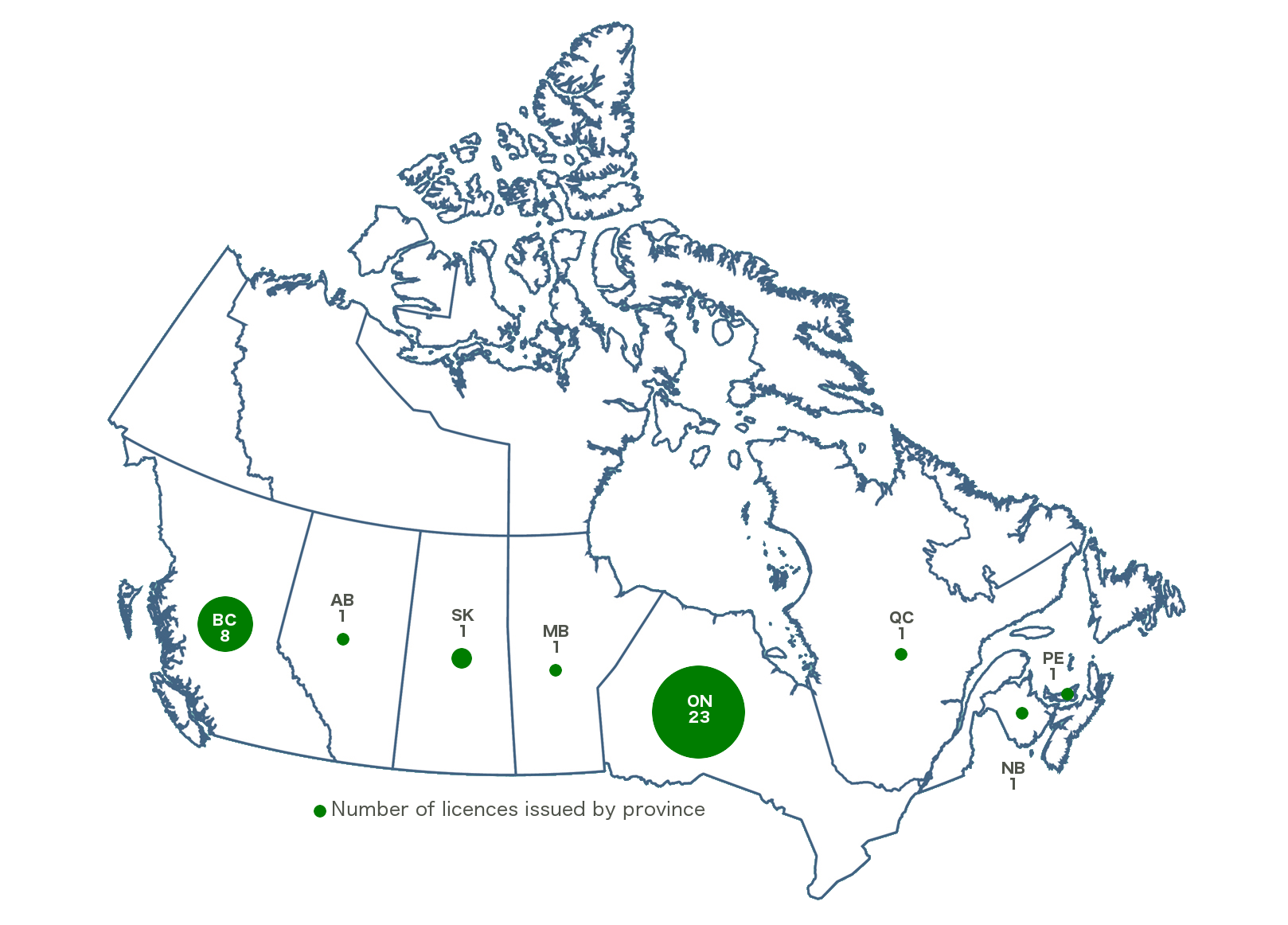 Cannabis permits by Canadian Province