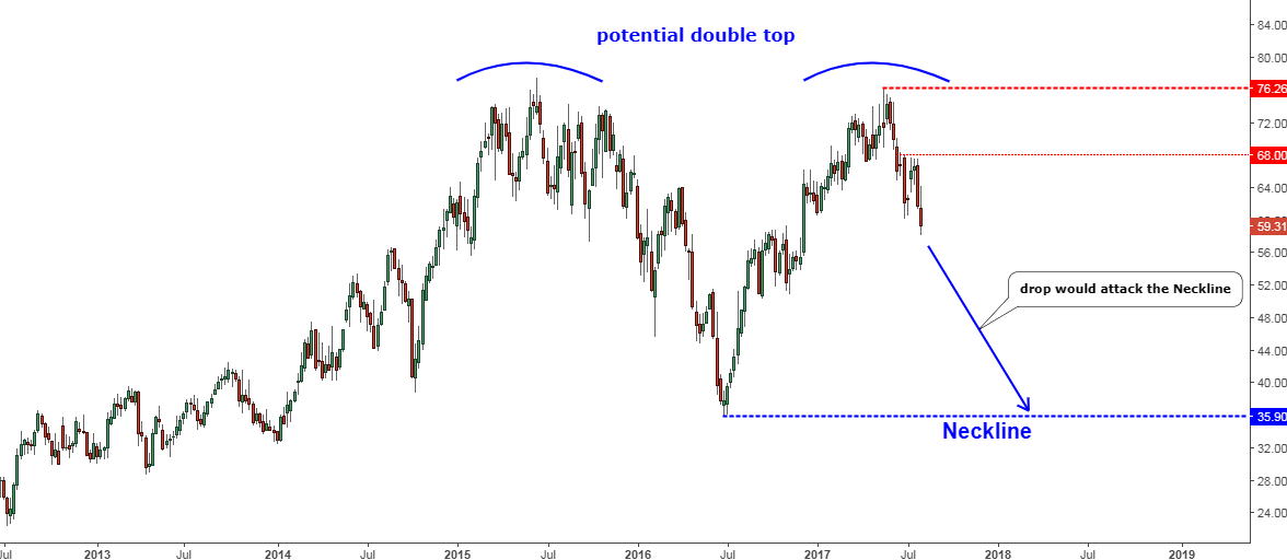 Stock Analysis From A To Z Letter C Ino Traders Blog